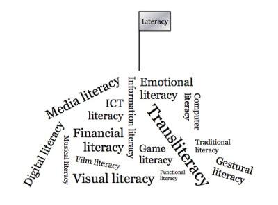 Las cuatro E - Nuevos Alfabetismos en la EraDigital | Apuntes de un doctorando | Scoop.it