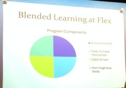 10 Best Practices to Enrich the Blended Learning Environment - Getting Smart by Getting Smart Staff - #blendchat, blended learning, High school, Innovation, K12, Online Learning | Blended Learning | Scoop.it