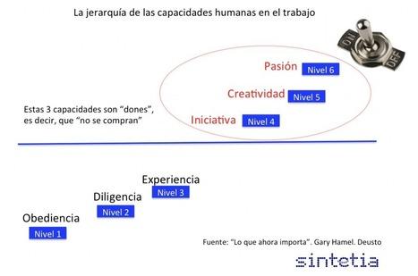 Un nuevo management para una nueva época (II) | Orientar | Scoop.it