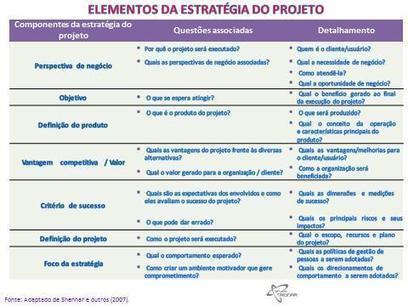 As seis principais habilidades em Big Data que as empresas precisam   Antonio Bucci CEO GrupoTreinar   Scoop.it