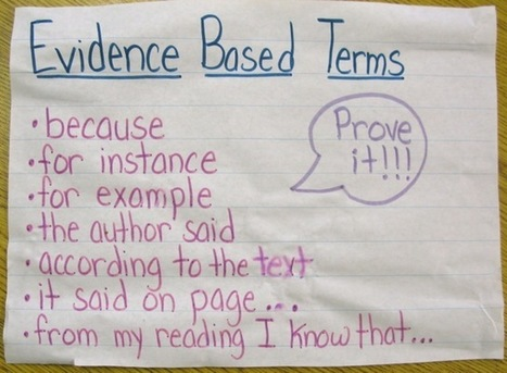 Evidence-Based Terms Anchor Chart | Common Core Scoops | Scoop.it