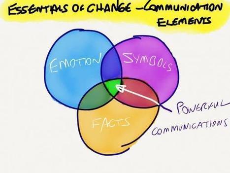 Change Management Essentials – Part I » Change Factory | Supply Chain | Scoop.it