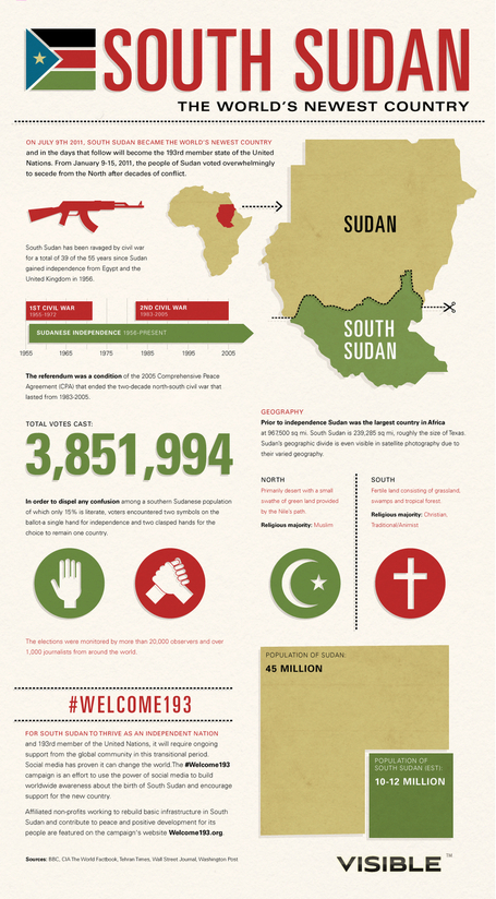 South Sudan: The World's Newest Country | AP HUMAN GEOGRAPHY DIGITAL  TEXTBOOK: MIKE BUSARELLO | Scoop.it