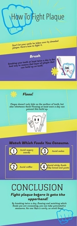 Tips to fight Plaque !!<br/>#plaque #dentalcare #dentistry #toothandtravel &#65279;&hellip; | DENTAL TOURISM | Scoop.it
