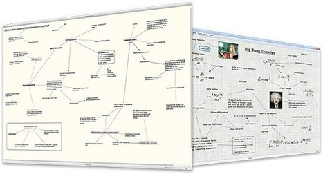 Literature and Latte - Scapple for Mac OS X and Windows | Primary School eLearning | Scoop.it