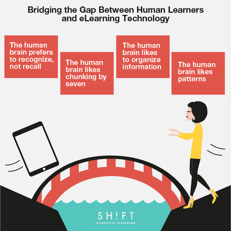 Bridging the Gap Between Human Learners and eLearning Technology | Social media marketing and loyal followers | Scoop.it