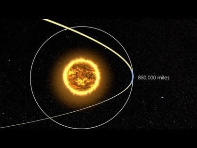 NASA | What is a Sungrazing Comet? | Poppi's Astronomy | Scoop.it