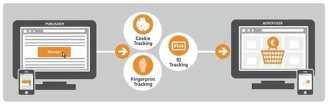 "zanox lance le ""tracking TPV Fingerprint"" - zanox Blog   Marketing FMCG, branding, CRM   Scoop.it"