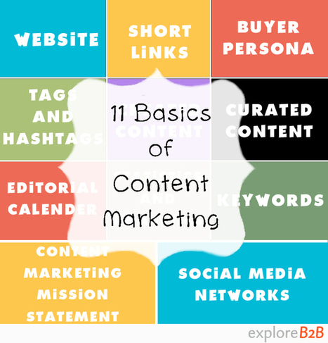 11 Basics of Content Marketing for Small Business - exploreB2B | Small & Mid Size Business Marketing | Scoop.it