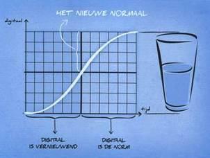 The new normal volgens Peter Hinssen | Peer2Politics | Scoop.it