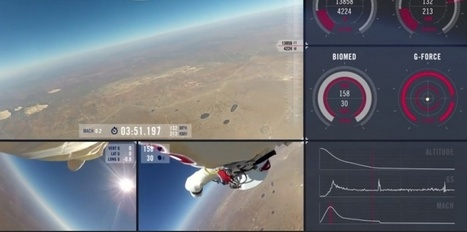 VIDEO. La caméra embarquée du saut de Felix Baumgartner   Beny   Scoop.it