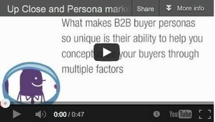Up Close and Persona | Inbound Marketing Institut | Scoop.it