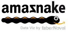 Le Snake Amazon par faberNovel | Cabinet de curiosités numériques | Scoop.it