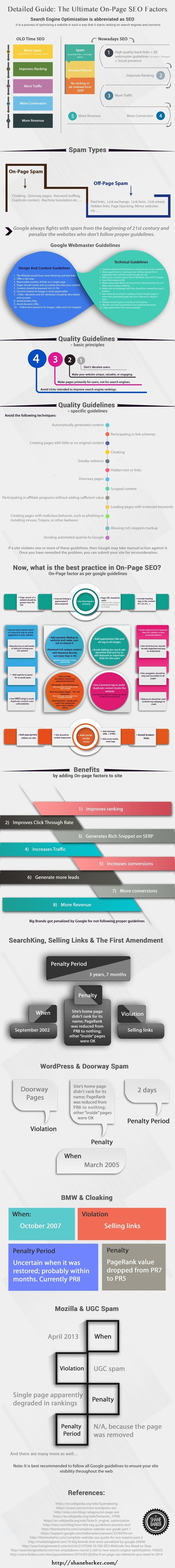 The ultimate On-Page SEO Factors [Infographic] | B2B Marketing & LinkedIn | Scoop.it