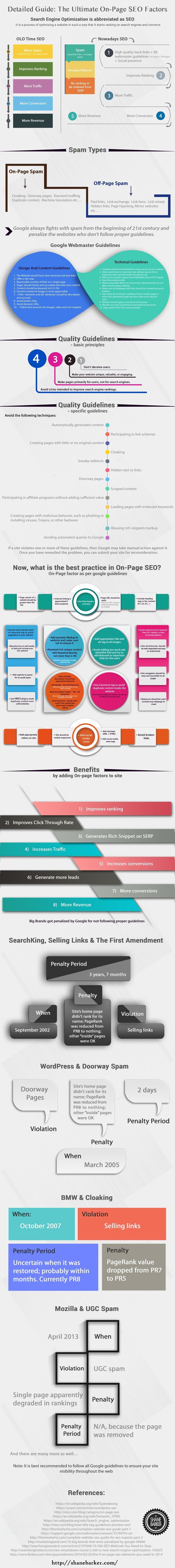 Detailed Guide: The Ultimate On-Page SEO Factors - Shane Barker | The Marketing Technology Alert | Scoop.it