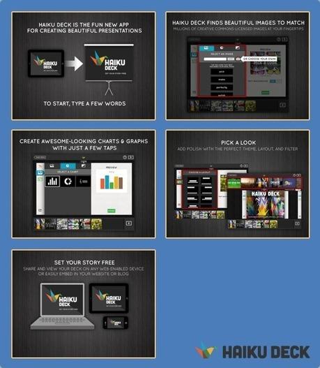 SEO per gli App Store: la guida dell'Inbound Marketing per il Mobile | Gabriele | Scoop.it