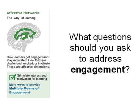 UDL Lesson Planning - Qs to ASK.ppt | Engagement Based Teaching and Learning | Scoop.it