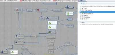 Mindmapping pour formateurs : intégrez une carte conceptuelle pour expliquer lesprocédures | Cartes mentales, mind maps | Scoop.it