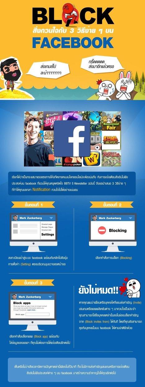 Block สิ่งกวนใจ บน Facebook | Convergence & Inforgraphic | Scoop.it