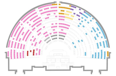 INFOGRAPHIE. A quoi ressemblerait l'Assemblée nationale sans cumul des mandats dans le temps ? | Think outside the Box | Scoop.it