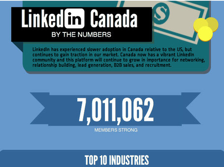 A Comprehensive Look at LinkedIn's Seven Million Canadian Users - Techvibes.com | All About LinkedIn | Scoop.it