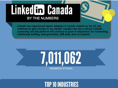 A Comprehensive Look at LinkedIn's Seven Million Canadian Users - Techvibes.com | How to use LinkedIn | Scoop.it