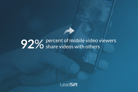 3 Ways to Seamlessly Incorporate Video Into Your Social Media Marketing | Public Relations & Social Media Insight | Scoop.it