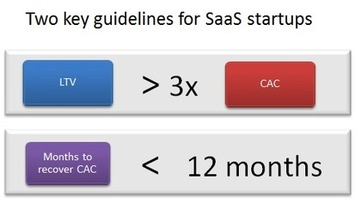 SaaS Metrics 2.0 – A Guide to Measuring and Improving what Matters | Ideas for entrepreneurs | Scoop.it