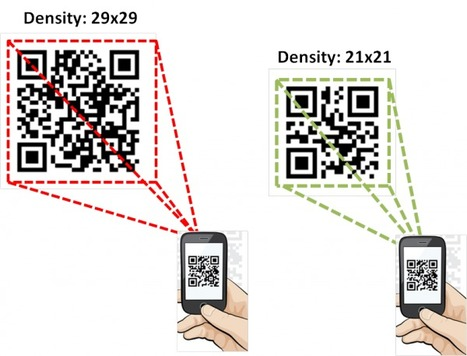 How To Create QR Codes With Optimal URL Strategies In Mind | Social media culture | Scoop.it