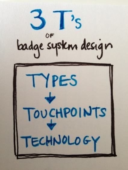 Erin Knight: The Three T's of Badge System Design | Peeragogía | Scoop.it