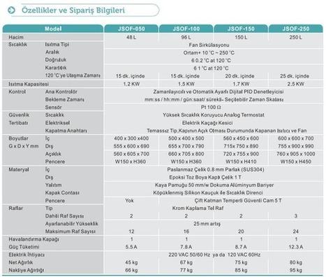 Jsr Fan Sirkülasyonlu Etüv,etüv fiyatları   Laboratuvar Cihazları Fiyatları   labmalzemeleri   Scoop.it
