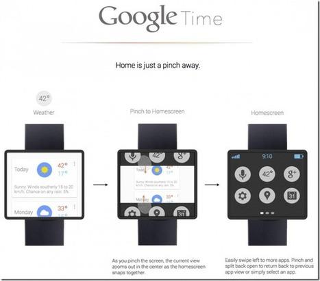 Google Now, Google Time, Smartwatch para un presente más productivo | Utilidades TIC e-learning | Scoop.it