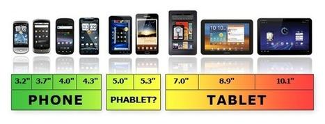 Tablet? meglio un Phablet! ~ Che E-dea! | All around Social Network | Scoop.it