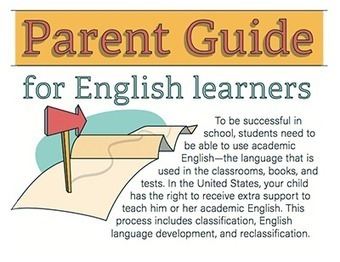 Parent Guide for English Learners—English and Spanish versions | English Learners, ESOL Teachers | Scoop.it