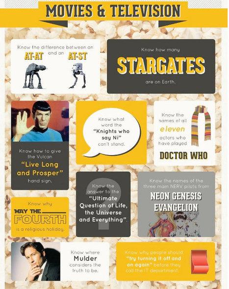 50 Questionable Things 'Every Geek Should Know' | Geekologie | Geek Chic | Scoop.it