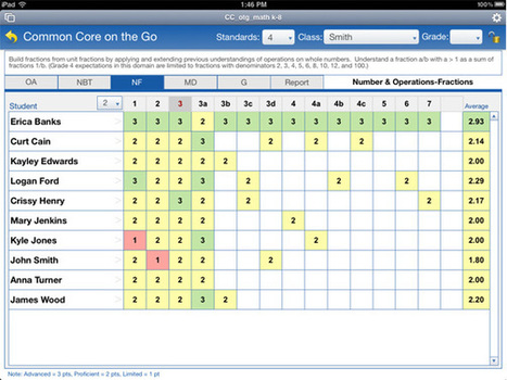 Common Core on the Go | FileMaker iOS Demo Solutions | Language, Literature, and the Common Core | Scoop.it