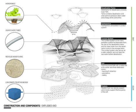 This water purifier has strong global relevance! | India Art n Design - Architecture | Scoop.it