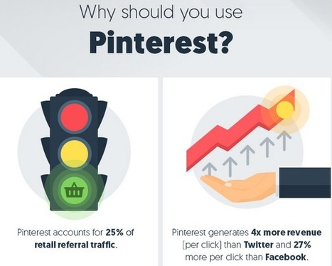 How to Get Your First 1000 Followers on Pinterest | Simply Social Media | Scoop.it