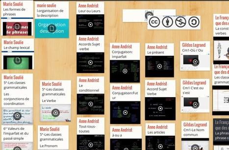 La méthode inversée en français : plate-forme d'échanges de capsules vidéo | TICE, Web 2.0, logiciels libres | Scoop.it