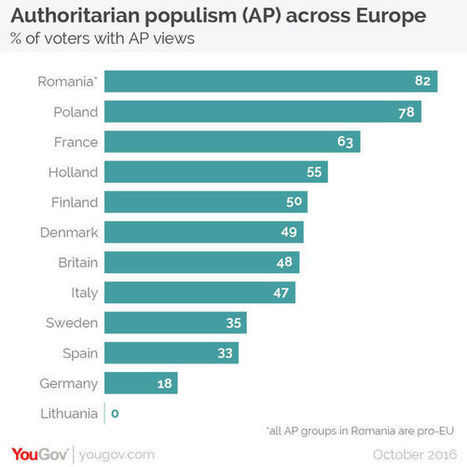 How euroscepticism is RIPPING the EU APART: Shock poll shows unstoppable populist surge | Conflict Transformation | Scoop.it