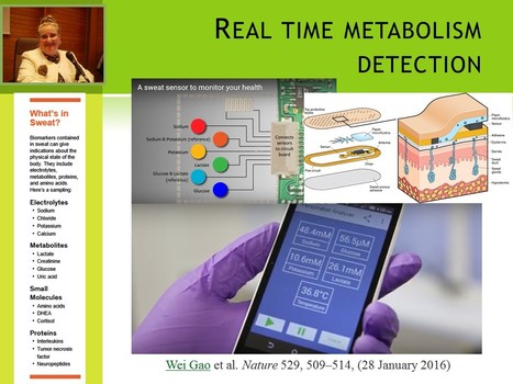Real-time metabolites measurement.   Health 4.0   Scoop.it