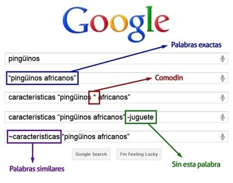 Guía de trucos de búsqueda en Google | Emezeta | Educando-nos | Scoop.it
