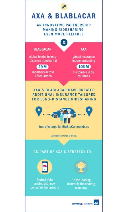 La sharing economy provoquera le prochain big bang de l'assurance | Assurance et Economie Collaborative | Education, Mooc, Innovation | Scoop.it