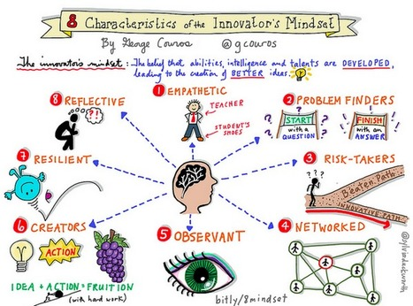 "8 Characteristics of the ""Innovator's Mindset"" - @gcouros 