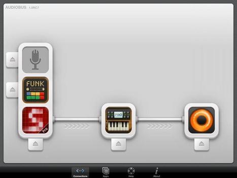 Audiobus le VST de l'audio sur Ipad est en PROMO à 0,99  euros | Cavagroover | Scoop.it