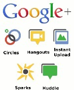 Top 5 Features of Google Plus | GooglePlus Expertise | Scoop.it