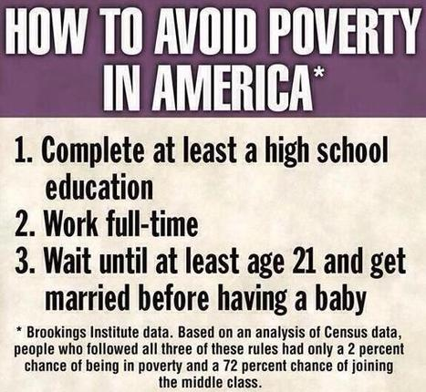 Twitter / LifeCheating: How to avoid poverty: ... | Thoughts about the Ethics of Poverty Coverage | Scoop.it