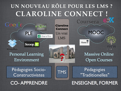 Les MOOC : entre mirage technologique et virage pédagogique | Blog de M@rcel | Formations Pedagogie | Scoop.it
