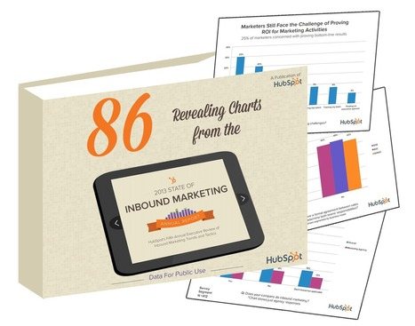 86 Inbound Marketing Charts to Use in Your Next Client Presentation | Partner Resources | Social Media - Seth Chancy | Scoop.it