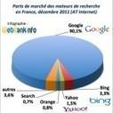 Parts de marché Google, Bing, etc. Europe août 2014 | search, veille and Co | Scoop.it